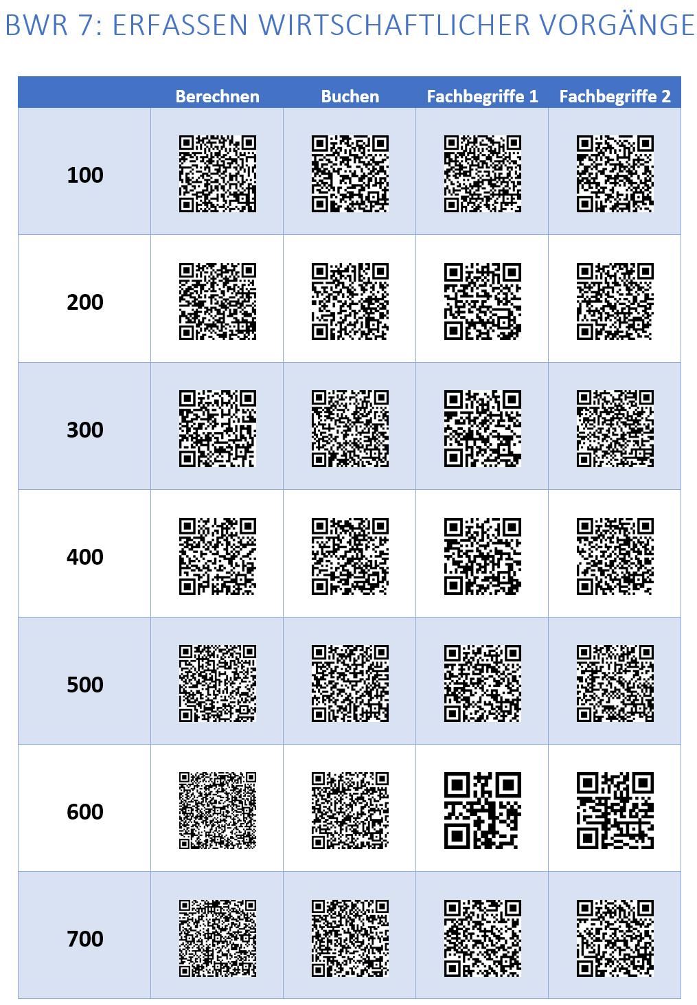QR-Code-Quiz