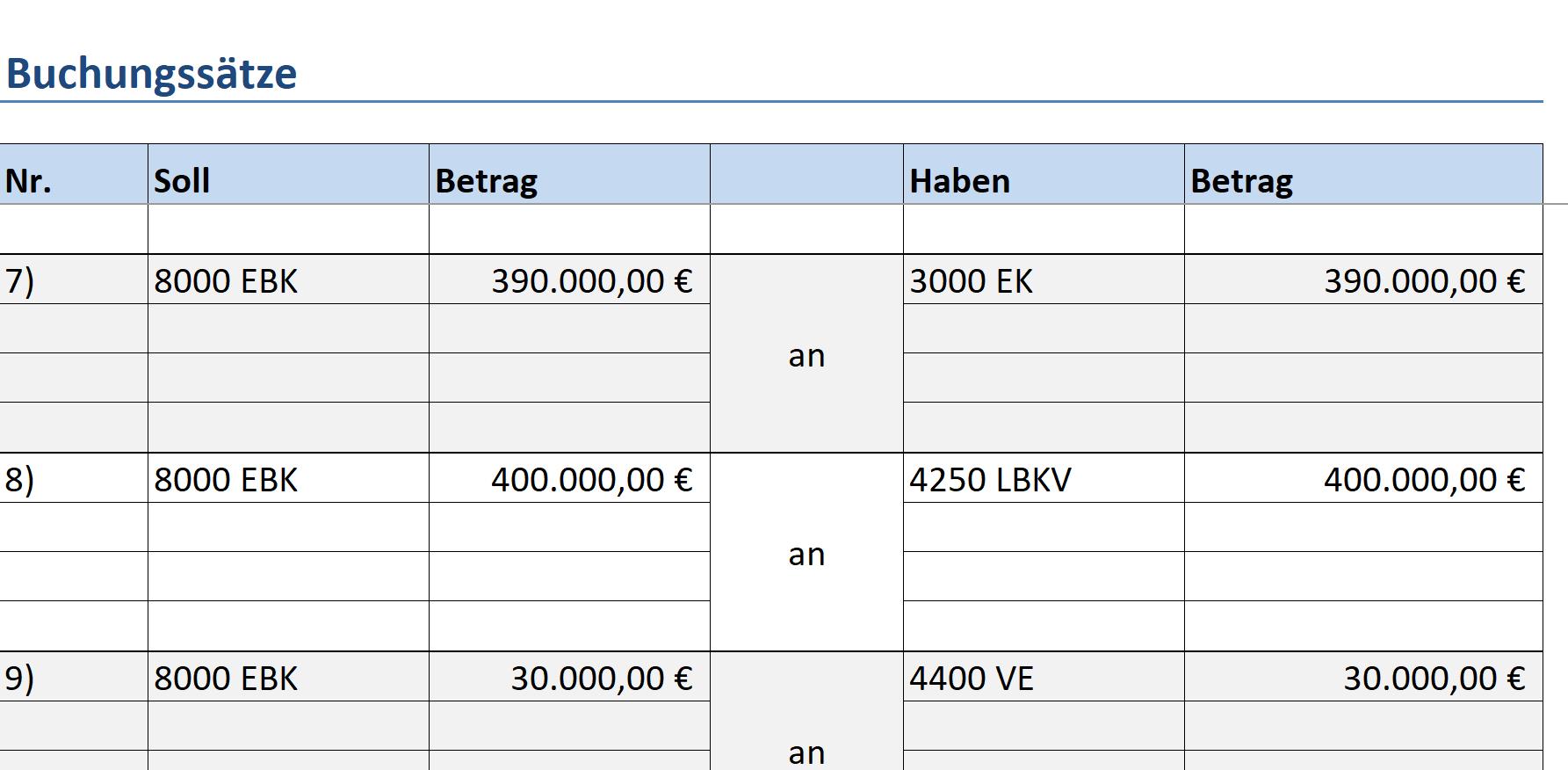 Buchungskreislauf mit Excel