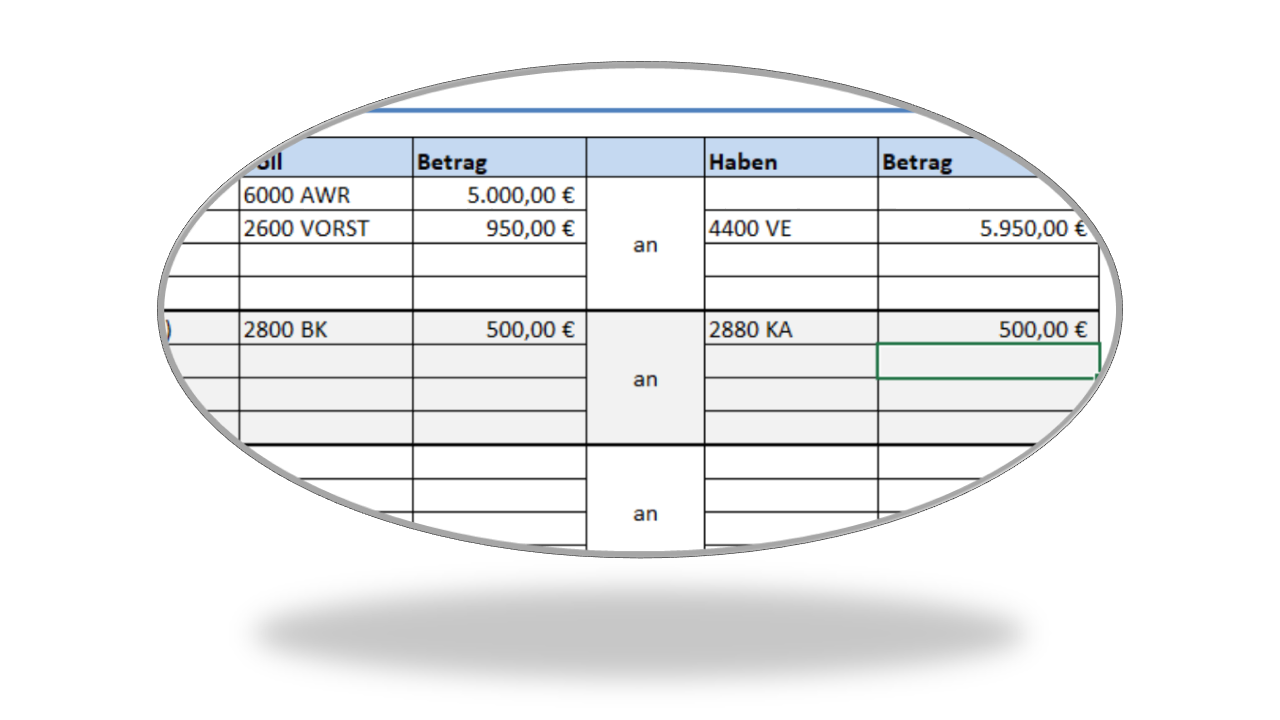 Buchungskreislauf mit der Tabellenkalkulation [Update 17.06.2020]